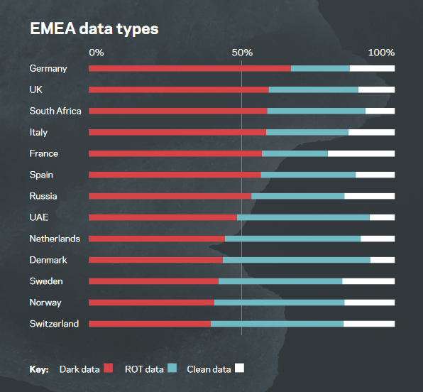 emea-data-types-report